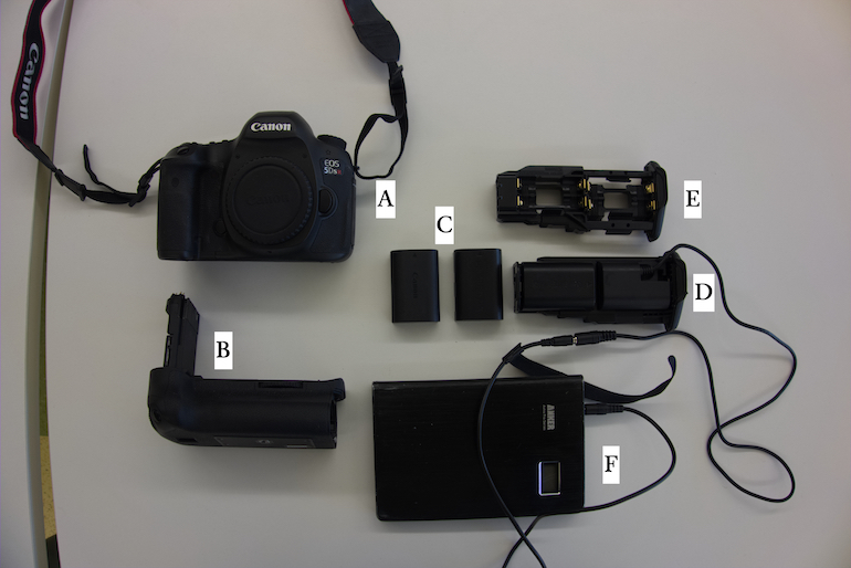 A camera, a battery grip, two camera batteries, and an external battery.